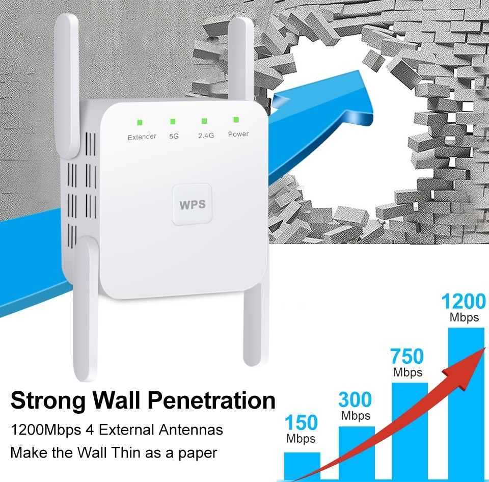 WiFi repeaters and extenders - 5G