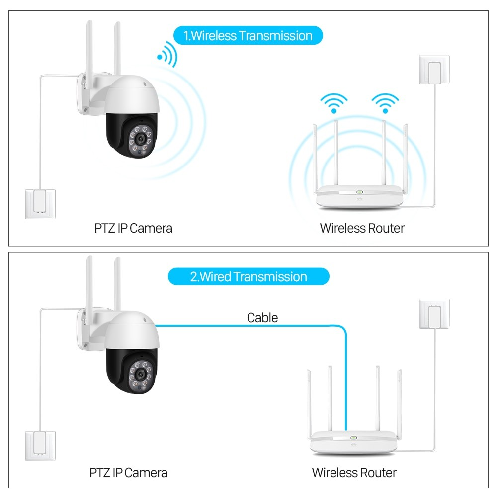 ptz ip camera wireless router connection